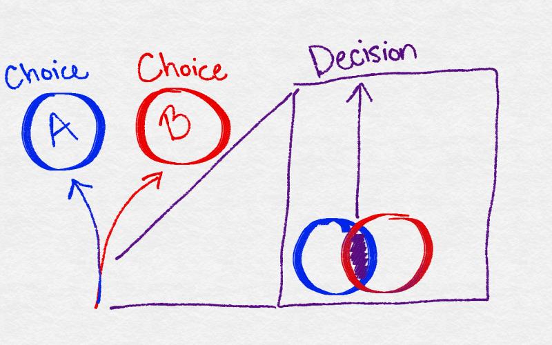 choice-vs-decision