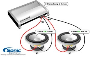 Car Subwoofer Wiring Rules  Blog | Sonic Electronix