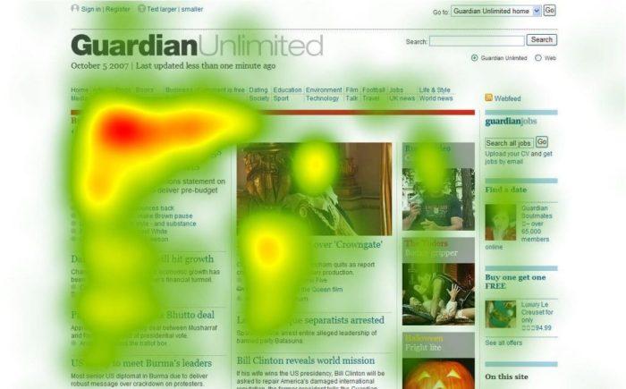 Website Heat Map - Distinctive F-shaped Pattern