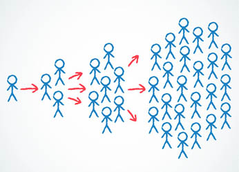 lean start-up viralité