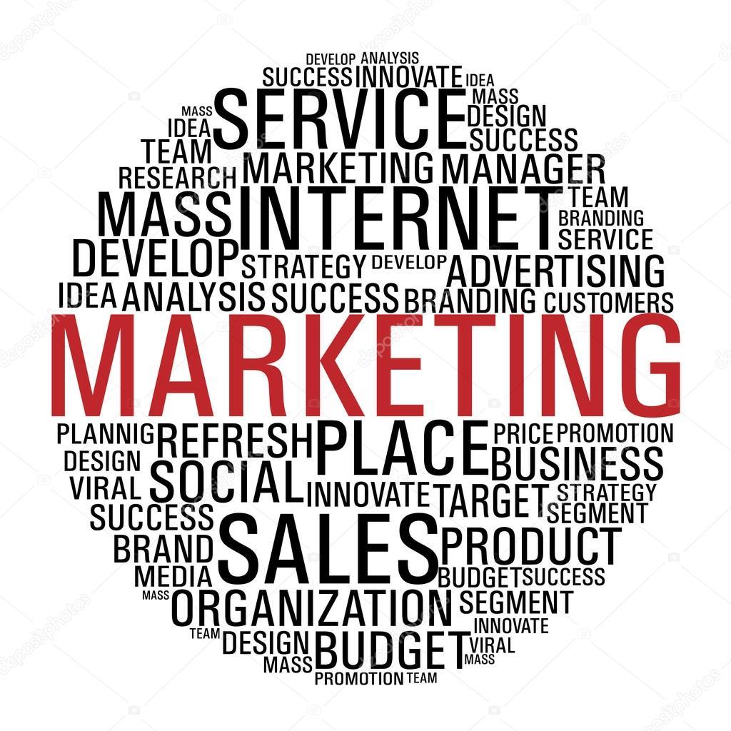 Le développement d'une bonne stratégie marketing