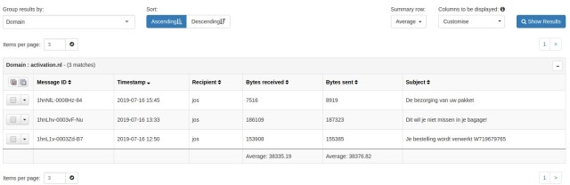 Archive usage page