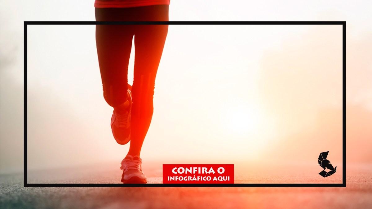 [INFOGRÁFICO] O Código de Honra do Atleta Amador