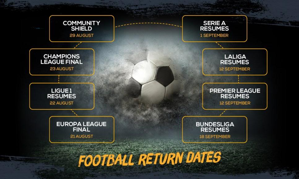 Football Return Dates