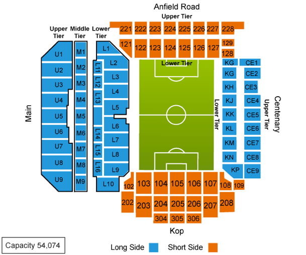 Anfield EPL Seating Guide