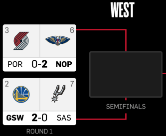 NBA playoff schedule example