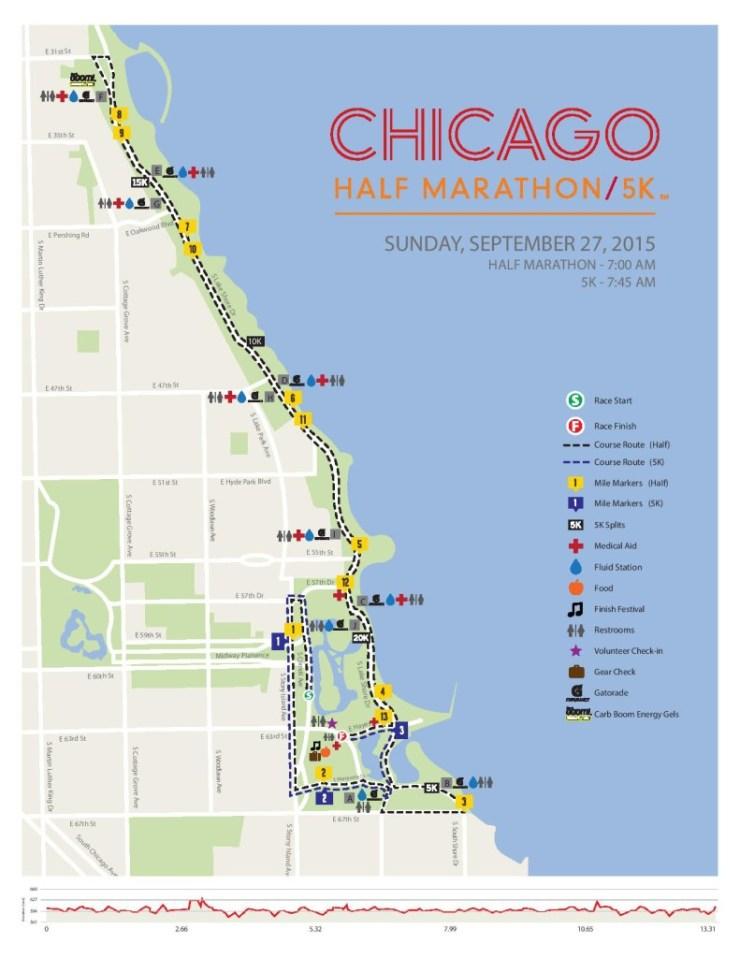 Chicago Half Marathon Map
