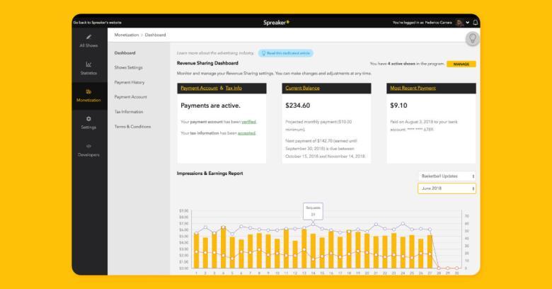 Podcast Monetization Earnings