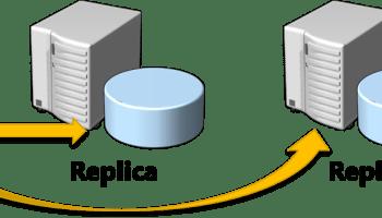 SQL SERVER - Unable to Failover SQL Server Instance - Error: Registry Information is Corrupt or Missing 108-1
