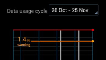SQLAuthority News - Reset Messaging (SMS/Text) Icon Count in Android Jelly Bean mobiledata