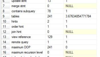 SQL SERVER - Introduction to sys.dm_exec_query_optimizer_info optimizer_info