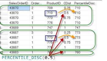 SQL SERVER - Introduction to PERCENTILE_CONT() - Analytic Functions