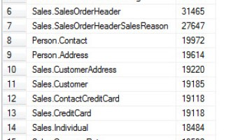 SQL SERVER - List Schema Name and Table Name for Database - SQL