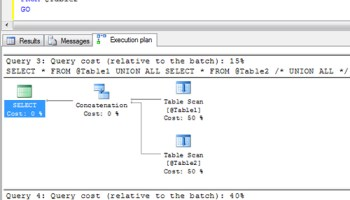 SQL SERVER - Union vs. Union All - Which is better for performance? union3