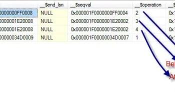 SQL SERVER - Introduction to Change Data Capture (CDC) in SQL Server 2008 cdc