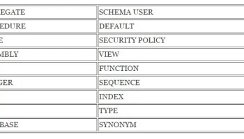 MySQL - How to Drop Table If Exists in Database? ifexists