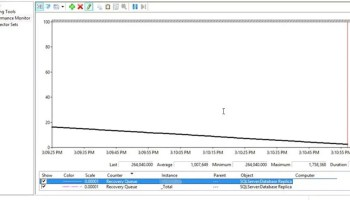 SQL SERVER - Huge Transaction Log in Snapshot Replication! - SQL