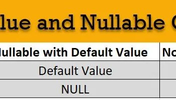 SQL SERVER - 2005 - Difference and Similarity Between NEWSEQUENTIALID() and NEWID() columnnullable3