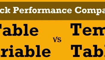 Where is Table Variable Created? - Interview Question of the Week #243 table-variable