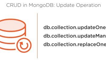 MongoDB Fundamentals - CRUD: Reading Objects - Day 3 of 6 UpdateOperation-scaled