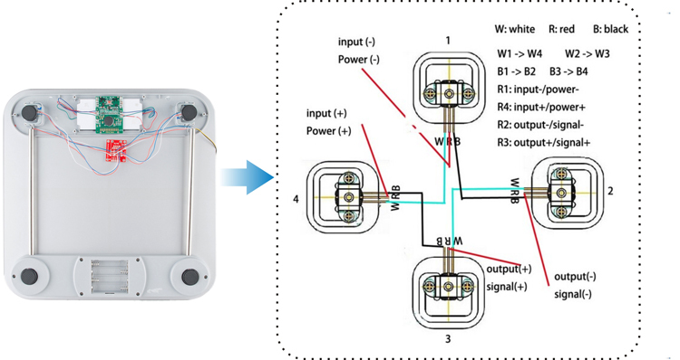 LoadCellWiring?ssl=1 esp8266 turn a $9 body scale into a smart scale part 1 squix 6 wire load cell diagram at bayanpartner.co