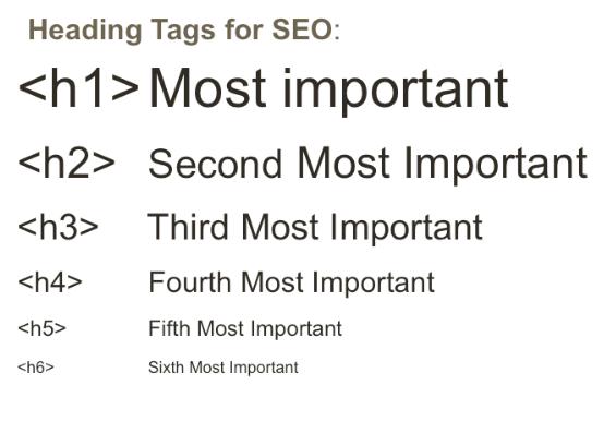 contoh headings
