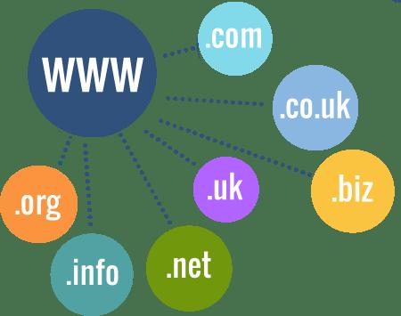 Domain untuk toko online