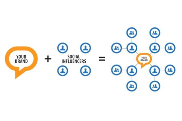 Manfaat influencer marketing dalam digital marketing