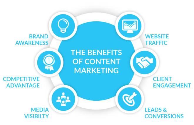 Strategi digital marketing dengan konten berkualitas