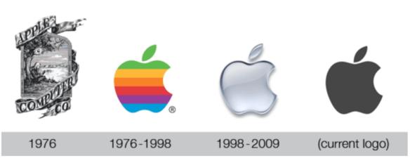 sejarah logo apple dari tahun ke tahun