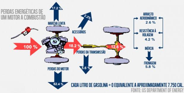 PERDA-DE-ENERGIA-MOTOR