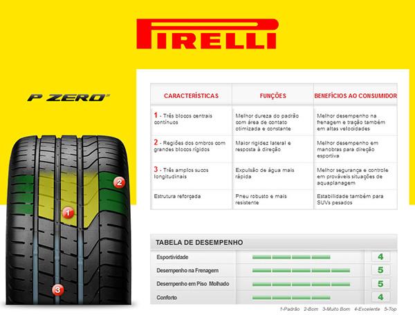 pirelli-cinturato-pzero