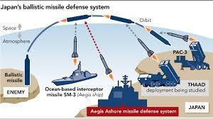 Aegis Ashore system.jpg