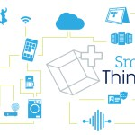 """Providing the building blocks for """"Smart Things""""  for the IoT"""