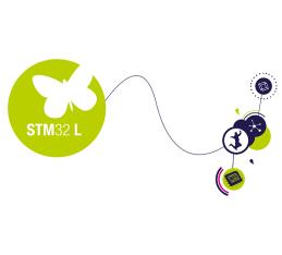 STM32L branding