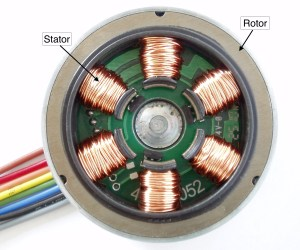 A BRUSHLESS DC MOTOR, CREATIVE COMMONS LICENSE, IMAGE BY MEDVEDEV