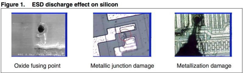 Damages of an ESD on Silicon