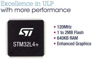 STM32L4+
