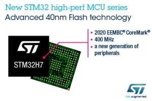Short description of the STM32H7