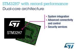 STM32H7 Dual-core