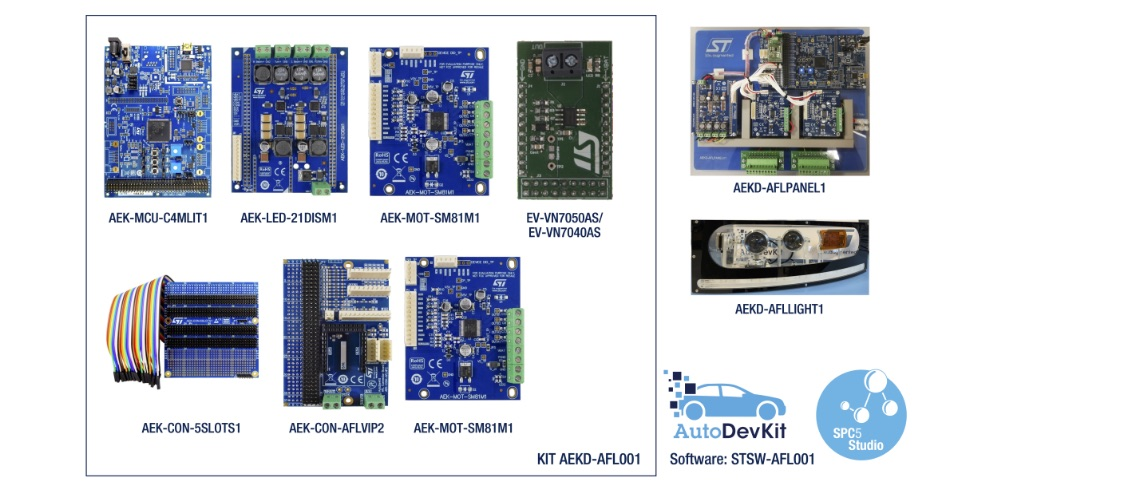 AutoDevKit: A New Way to a Proof-of-Concept for Automotive Applications in Minutes