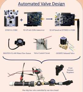The ST boards and other components of the automated valve design.