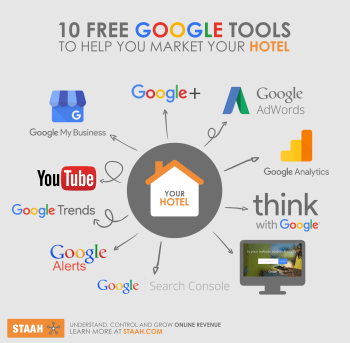 Infographic: 10 Free Google Tools to help you with your Hotel Marketing