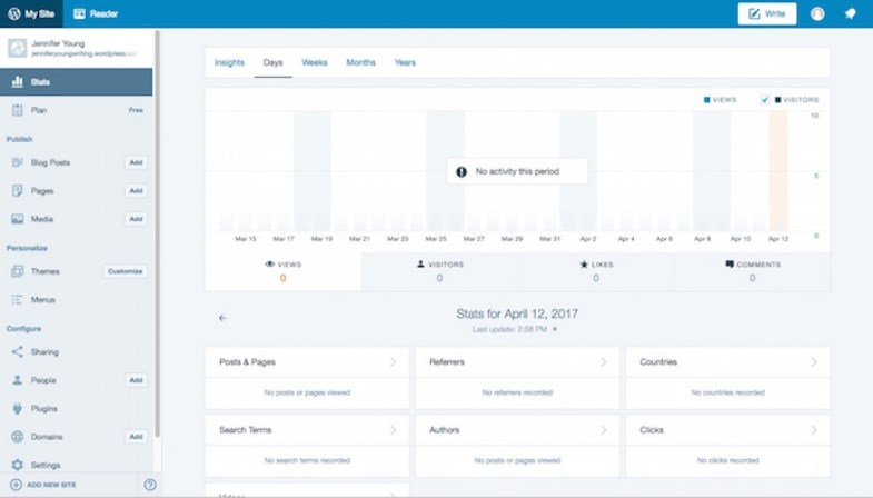 Stats - WordPress