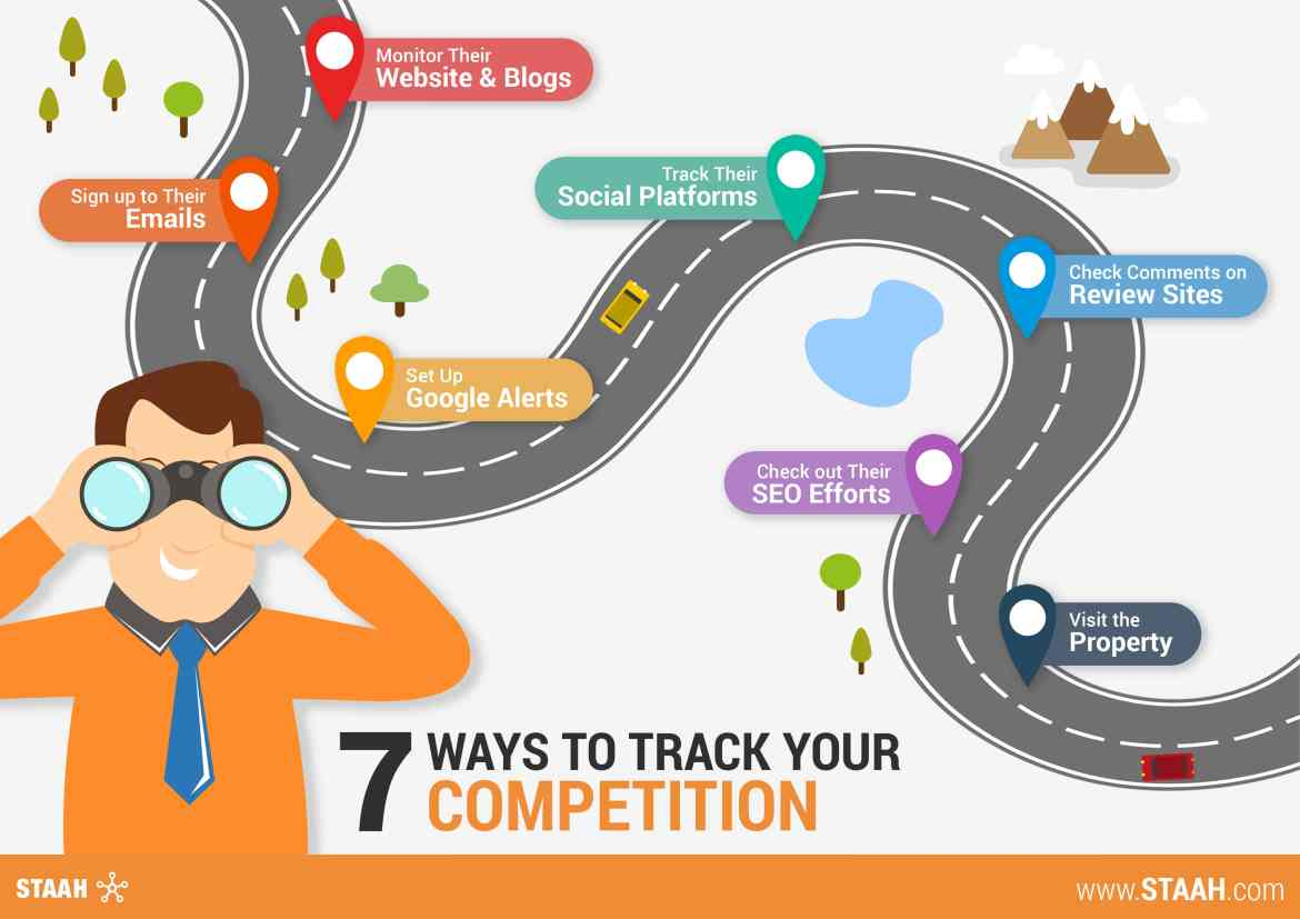 7 Ways to Track Your Competition - STAAH