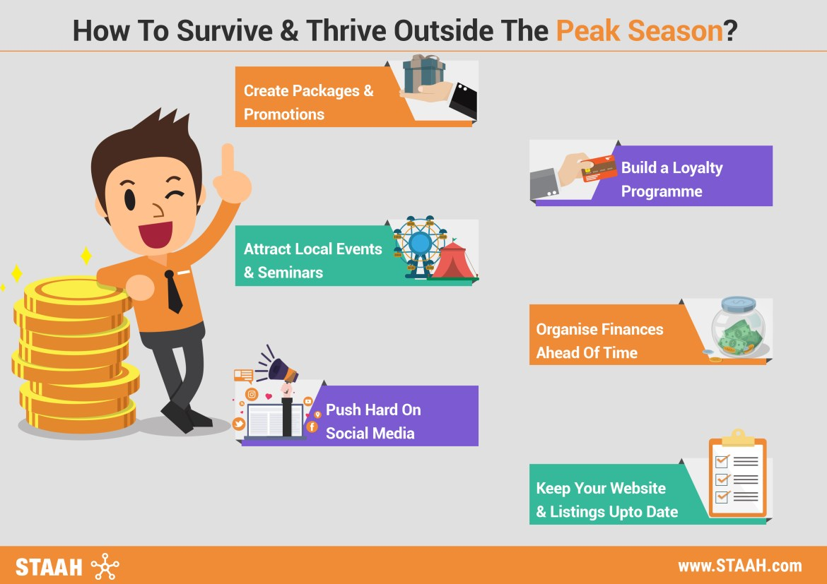 How To Survive and Thrive Outside The Peak Season?