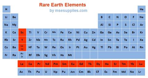Rare_earth_in_Periodic_table_complete_9f392379-15b0-43cb-8bca-f0334e49a00a_large