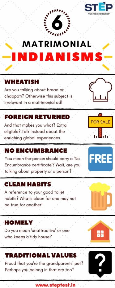 6 Absurd Things Indians Say In Matrimonial Ads Indianisms