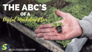 The ABC's of a Digital Marketing Plan