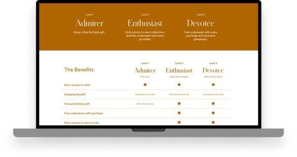 thirdlove-website-small-2ce5dcdbcd176290503edd212150e6f23be553fca5d535e83e8537685e1f5432